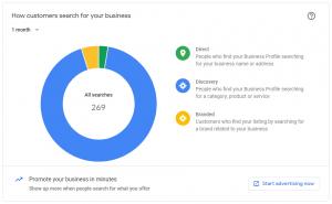 Google My Business Metrics Example Convert Digital